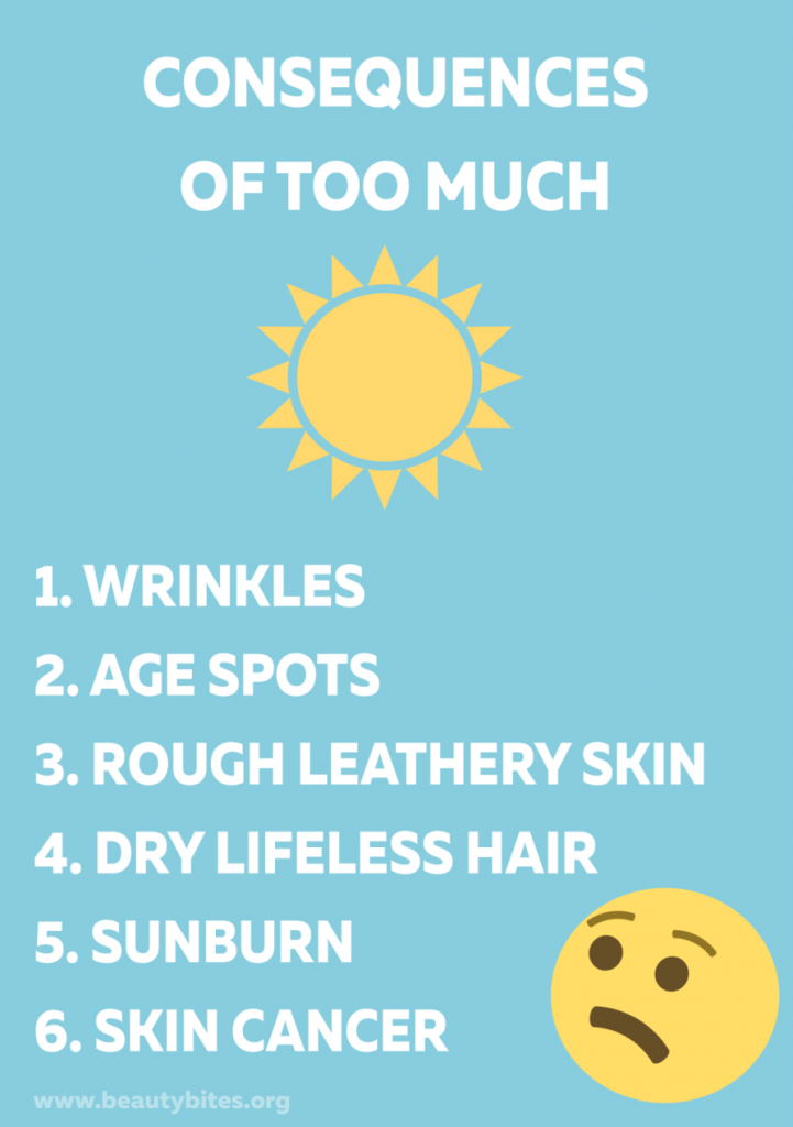 Beautybites - Sun is dangerous for beauty and health