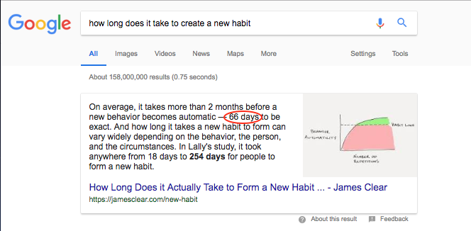 How Long To Create A Habit