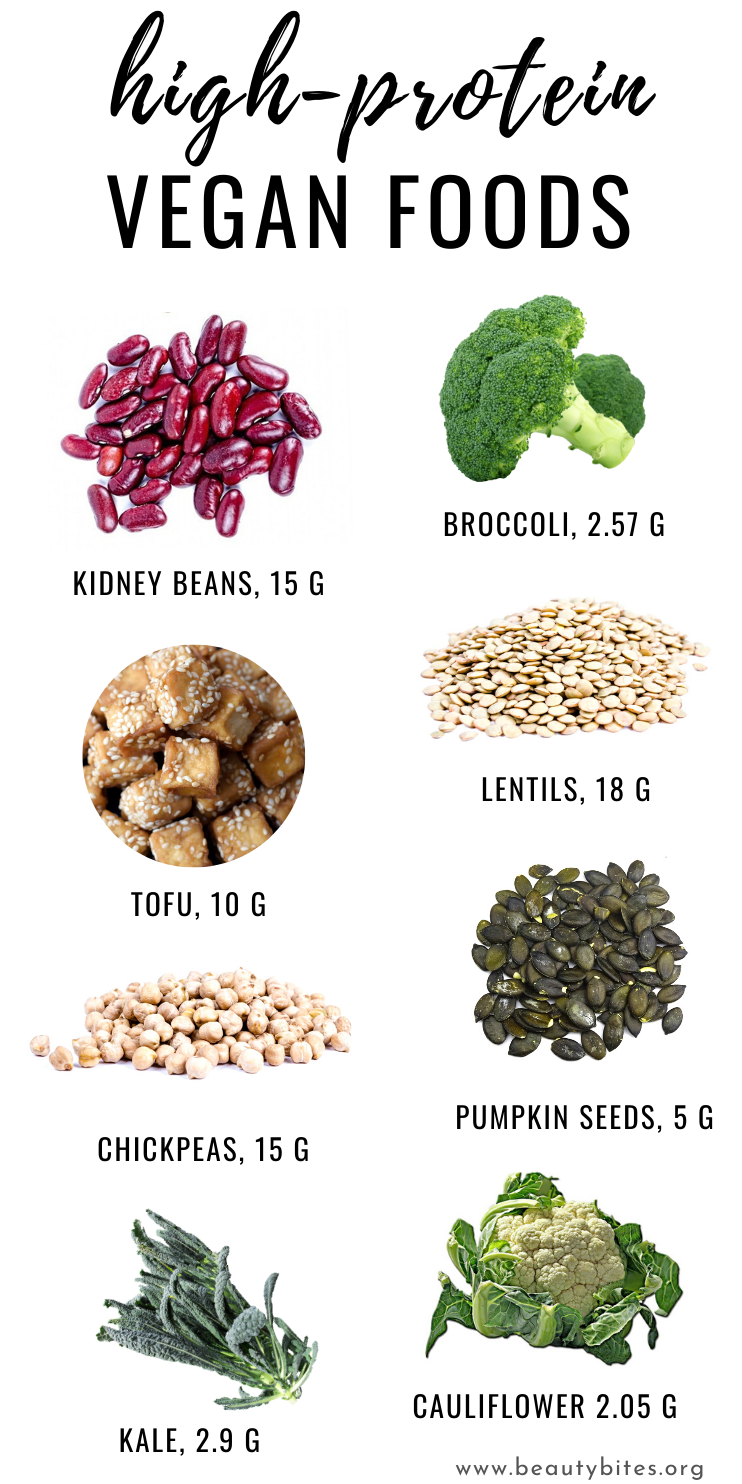 Best sources of protein on a vegan diet! Use these high-protein vegan foods in your favorite vegan recipes to ensure you're getting enough protein!