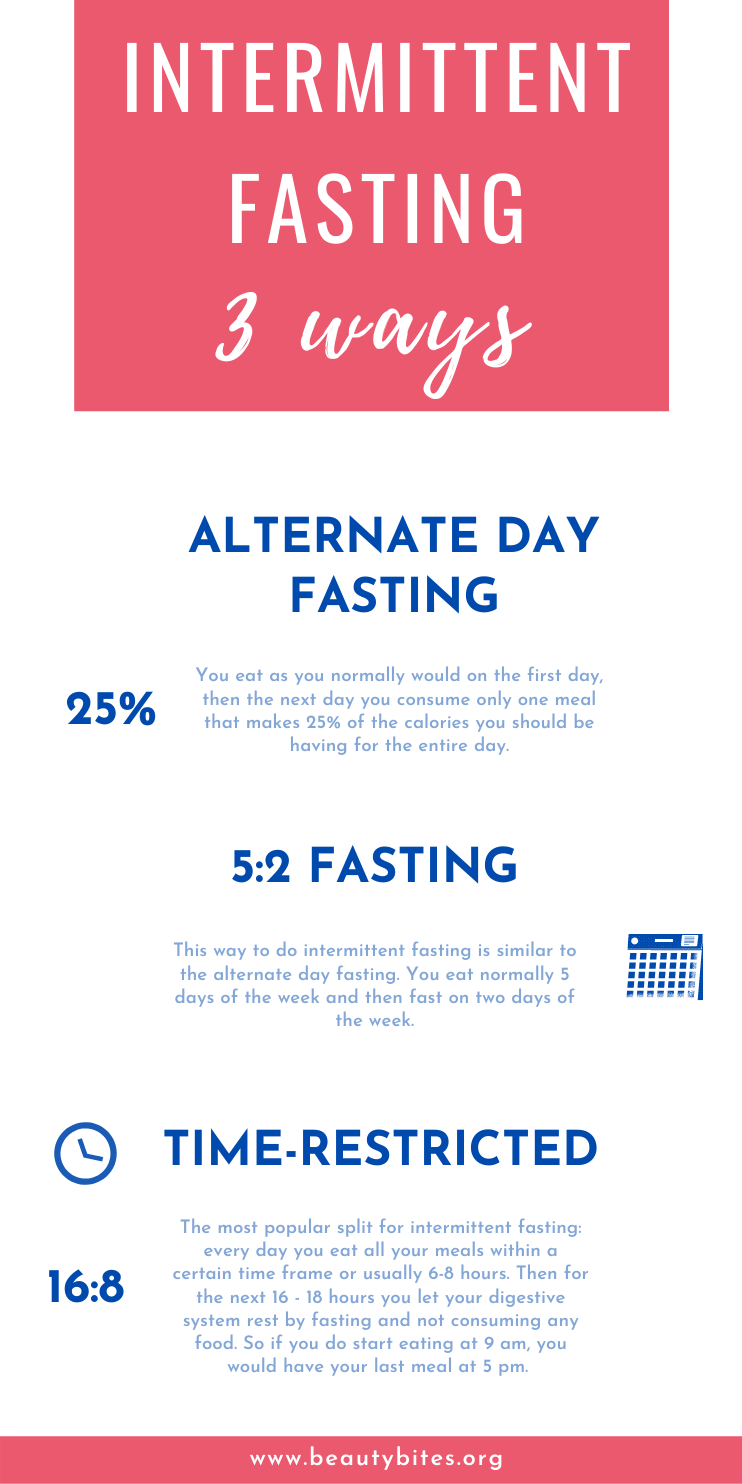 3 ways to intermittent fasting: choose the intermittent fasting schedule that is right for you! Intermittent fasting has many health benefits like improved cellular repair, weight loss and better brain and heart health, but you need to be able to stick to it long(er) term. So try it out (make sure it's safe for you first!) and see which intermittent fasting plan works best for your schedule.