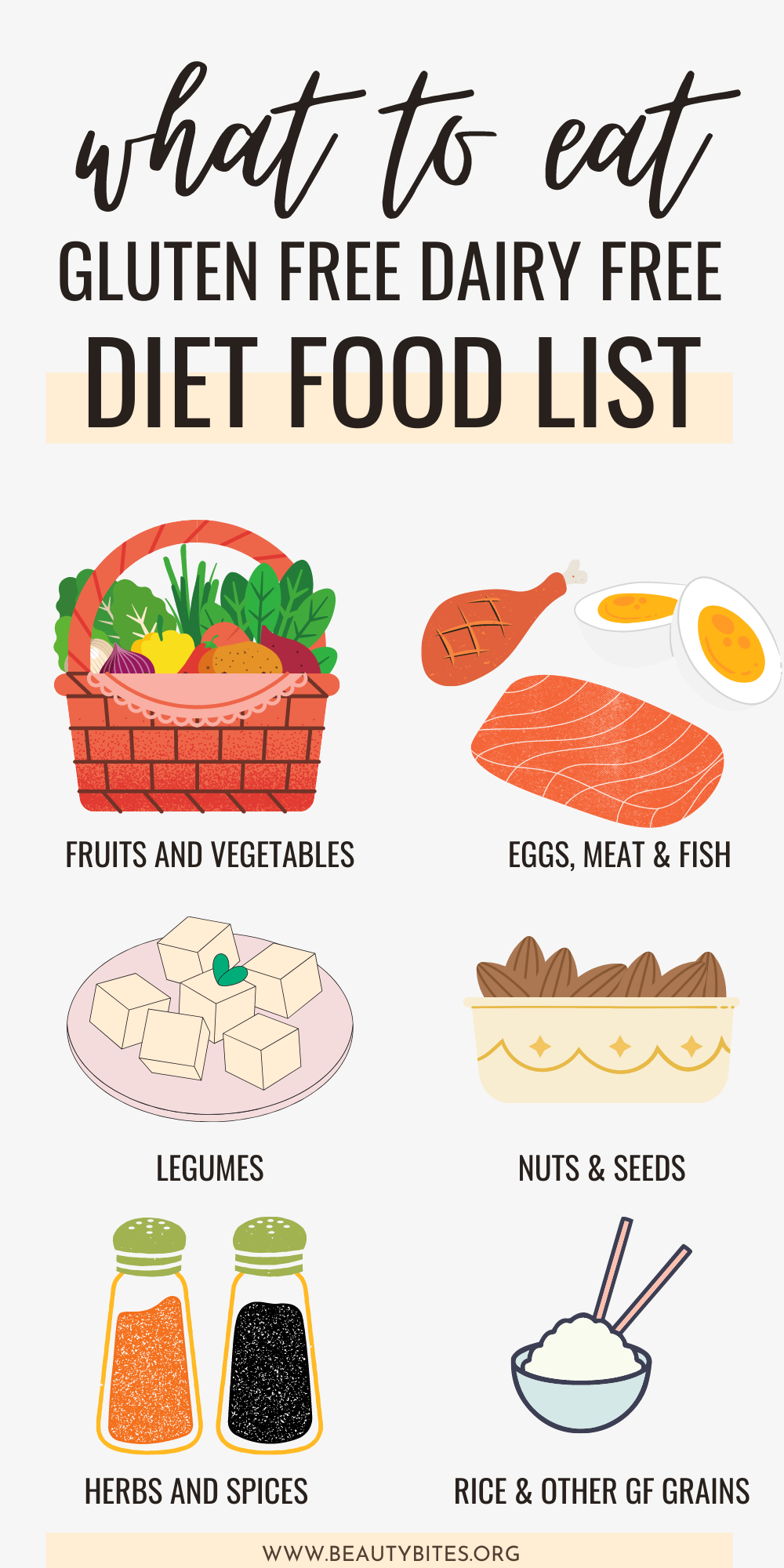 a dairy free gluten free grocery list that you can use when grocery shopping on a gluten free dairy free diet to cook delicious and healthy gluten and dairy-free meals